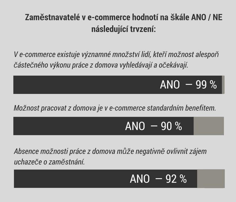 04_hodnoceni-tvrzeni_home-office-v-e-commerce